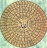 99 TÊN CỦA ALLAH (Phần 2)