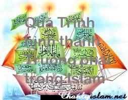 2. QUÁ TRÌNH HÌNH THÀNH NHỮNG TRƯỜNG PHÁI VỀ MÔN GIÁO LUẬT ISLAM (FIGK)